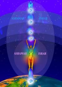 ASHAMAH-OSHAH-ISHAH