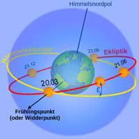 06 - Äquinox und Sonnenfinsternis vom 18. 3. 2015 - 60 Minuten - kostenlos